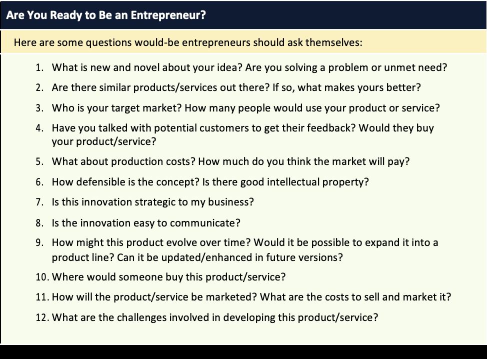 "Tabelul 5.1 Surse: Jess Ekstrom, ""5 întrebări pentru a vă pune înainte de a începe o afacere"", Antreprenor, https://www.entrepreneur.com, accesat la 1 februarie 2018;  ""Resurse"", http://www.marketsmarter.com, accesat la 1 februarie 2018;  Monique Reece, Real-Time Marketing for Business Growth: How to Use Social Media, Measure Marketing, and Create a Culture of Execution (Upper Saddle River, NJ: FT Press / Pearson, 2010);  Mike Collins, ""Before You Start – Innovator's Inventory"", The Wall Street Journal, 9 mai 2005, p.  R4."